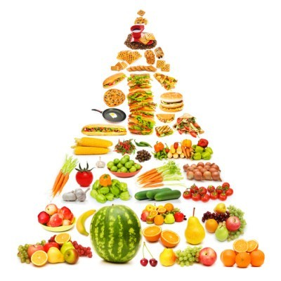 Dr Joel Fuhrman Food Pyramid on Dr Oz & G-BOMBS Diet Plan
