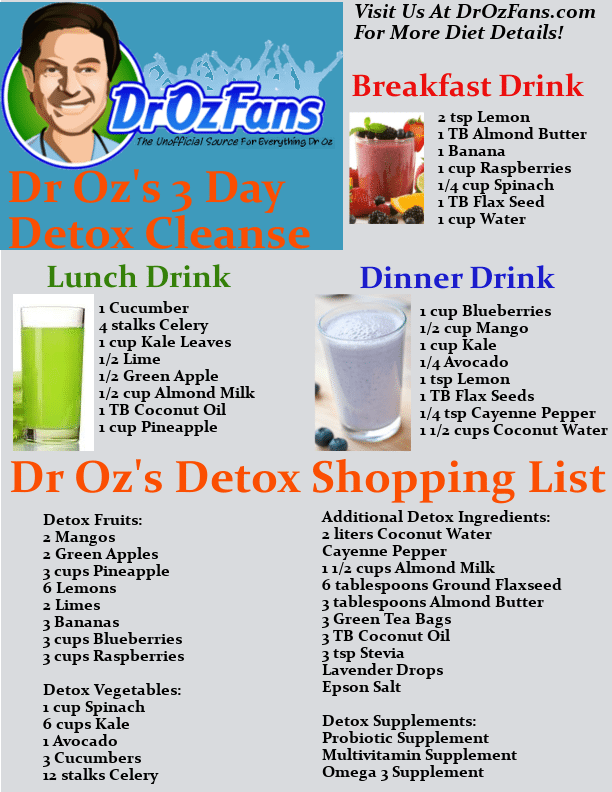 Dr Oz S 3 Day Cleanse Detox With Grocery Ping List