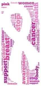 Dr Oz: Dr Laura Berman Breast Cancer Diagnosis & Mastectomy Decision