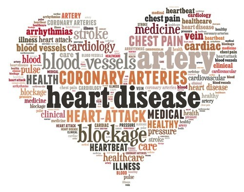 Natural Remedies Tips and Treatment for Heart Disease