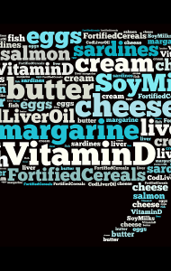 Dr Oz: Vitamin D Supplement Recommendation & Vitamin D-Rich Foods