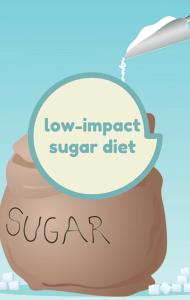 Dr. Oz: Low Sugar Impact Diet, Avoid Mood Swings & 7 Hidden Sources